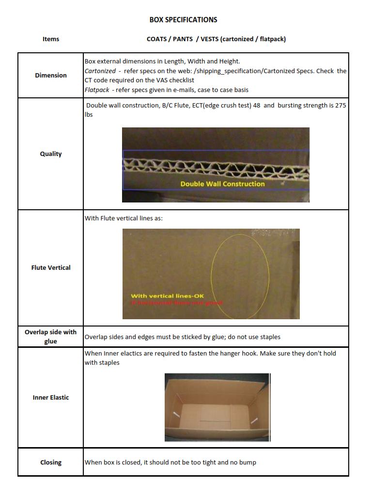 Một số yêu cầu của khách nước ngoài về thùng đựng quần áo xuất khẩu.